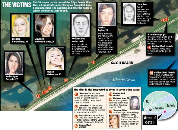 LISK Victims.jpg